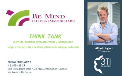 3TI @ Re Mind Real Estate  chain – Think Tank
