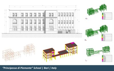 Bari school buildings | #seismicassessment